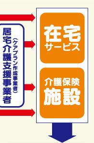 介護ステップ1 02